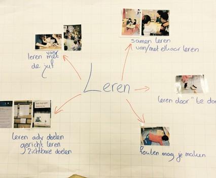 Schoolbreed-fotoreflectie